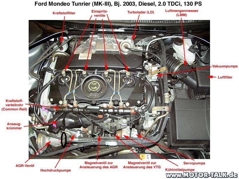 http://www.motor-talk.de/attachment/597510/TDCi-Motor1.jpg